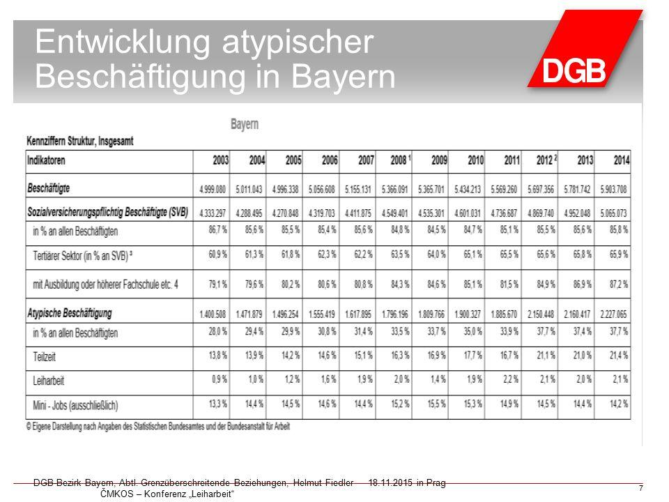 Erneuter Anstieg der geringfügigen Beschäftigung DGB-Bezirk Bayern, Abtl.