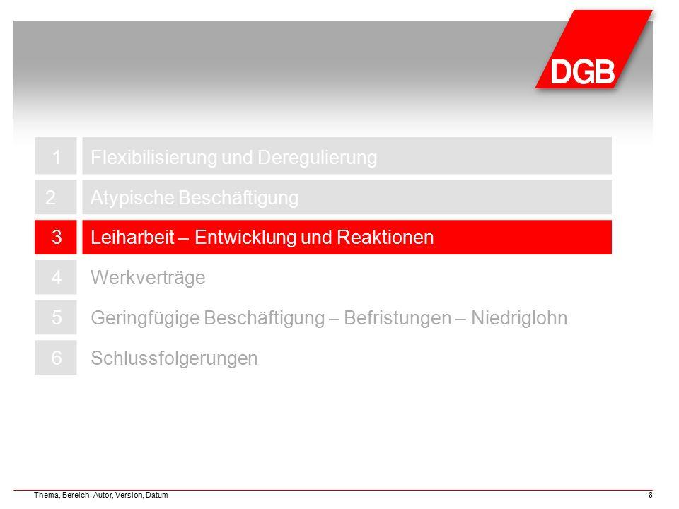 Leiharbeit DGB-Bezirk Bayern, Abtl.