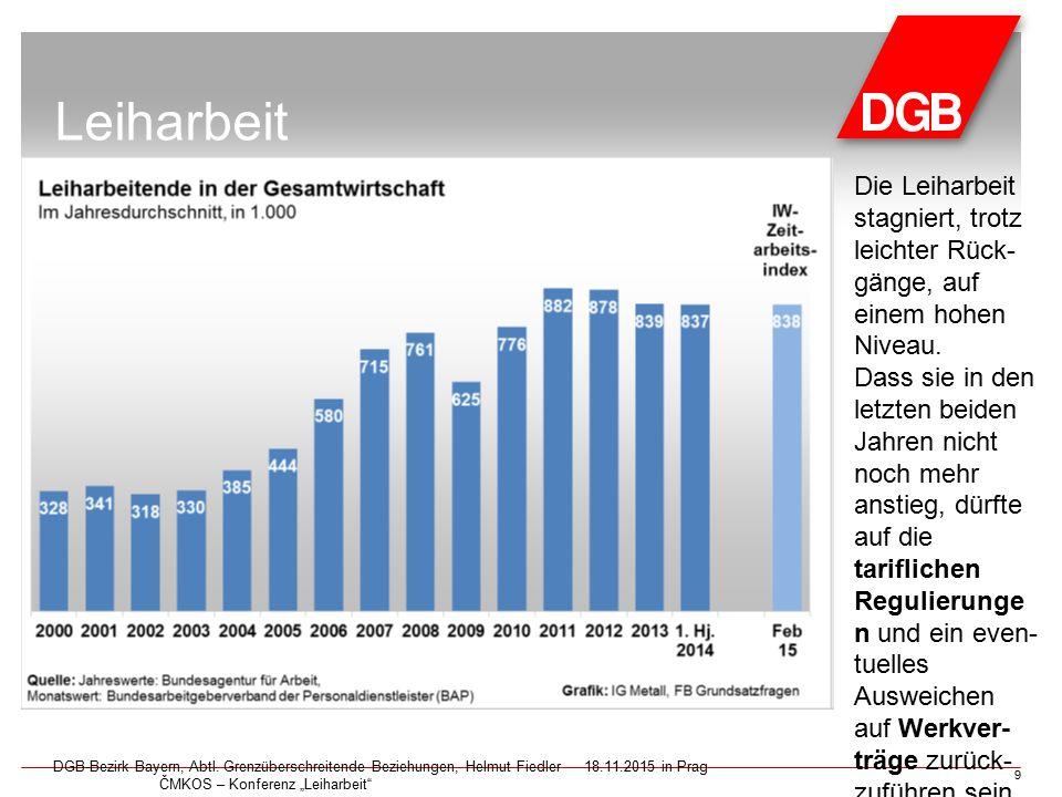 Niedriglohnbeschäftigung international DGB-Bezirk Bayern, Abtl.