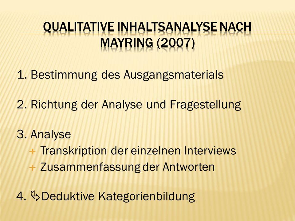1. Bestimmung des Ausgangsmaterials 2. Richtung der Analyse und Fragestellung 3.