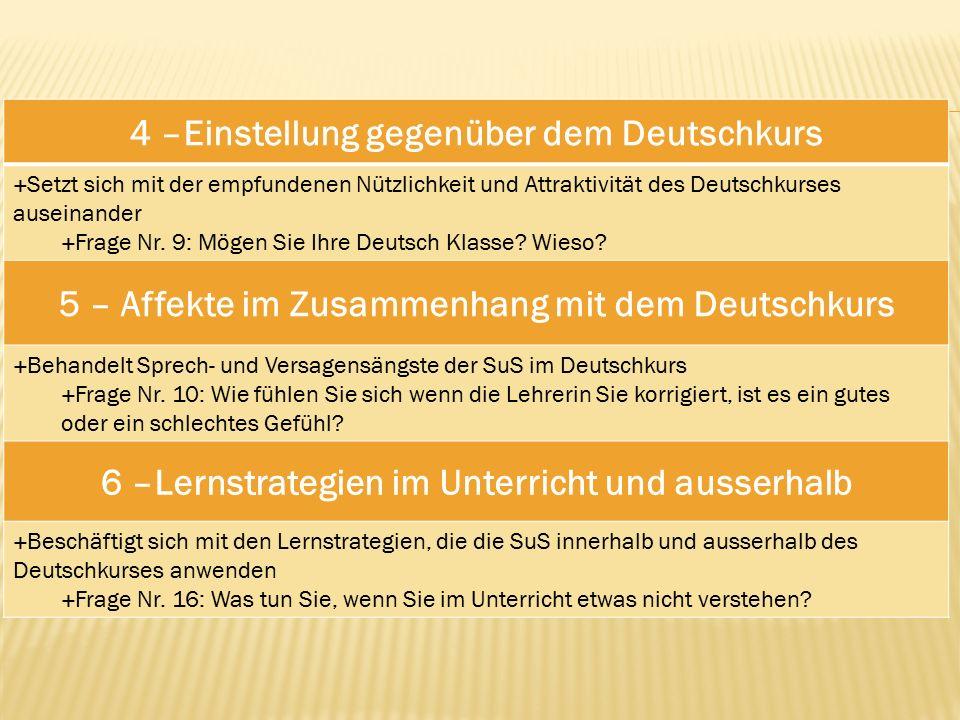 4 –Einstellung gegenüber dem Deutschkurs  Setzt sich mit der empfundenen Nützlichkeit und Attraktivität des Deutschkurses auseinander  Frage Nr.