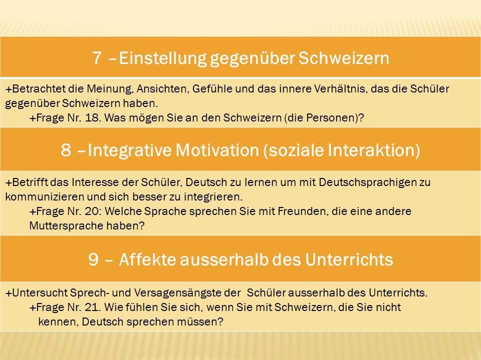 7 –Einstellung gegenüber Schweizern  Betrachtet die Meinung, Ansichten, Gefühle und das innere Verhältnis, das die Schüler gegenüber Schweizern haben.