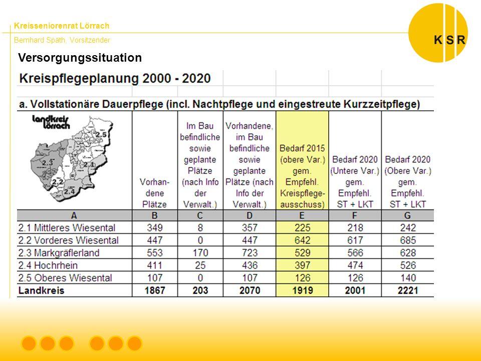 Kreisseniorenrat Lörrach Bernhard Späth, Vorsitzender Versorgungssituation