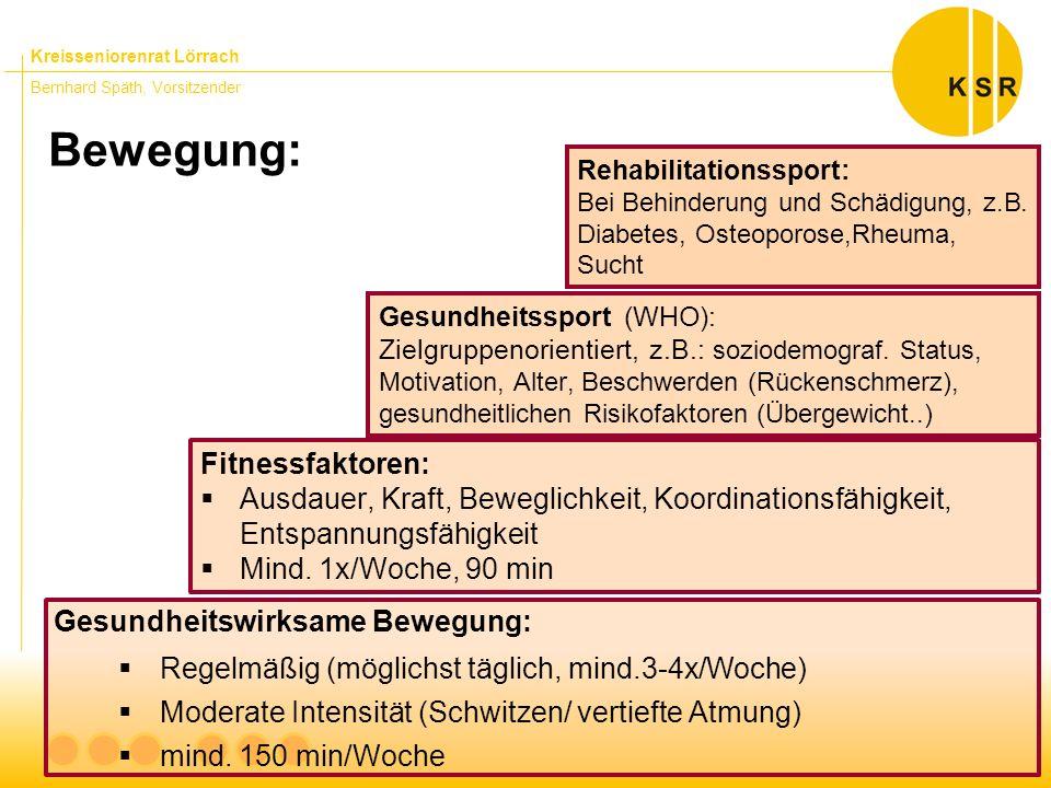 Kreisseniorenrat Lörrach Bernhard Späth, Vorsitzender WHO- Qualitätsanforderungen:  Stärkung physischer Ressourcen (Fitness)  Vermeidung/ Minderung von Risikofaktoren  Stärkung psychosozialer Ressourcen (Wissen, Stimmung, Selbstwirksamkeit, Körperkonzept, Integration, Unterstützung)  Bewältigung von psychosozialen Belastungssymptomen/ Beschwerden