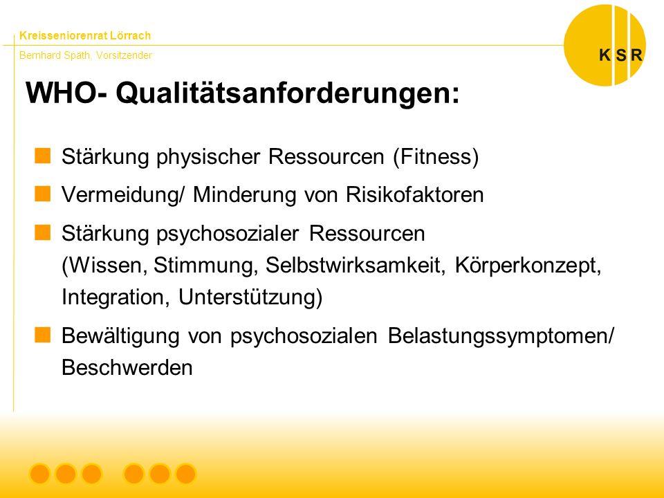 Kreisseniorenrat Lörrach Bernhard Späth, Vorsitzender Chancen und Potenziale einer grenzüberschreitenden Pflegelandschaft Pflege geht (uns) alle an