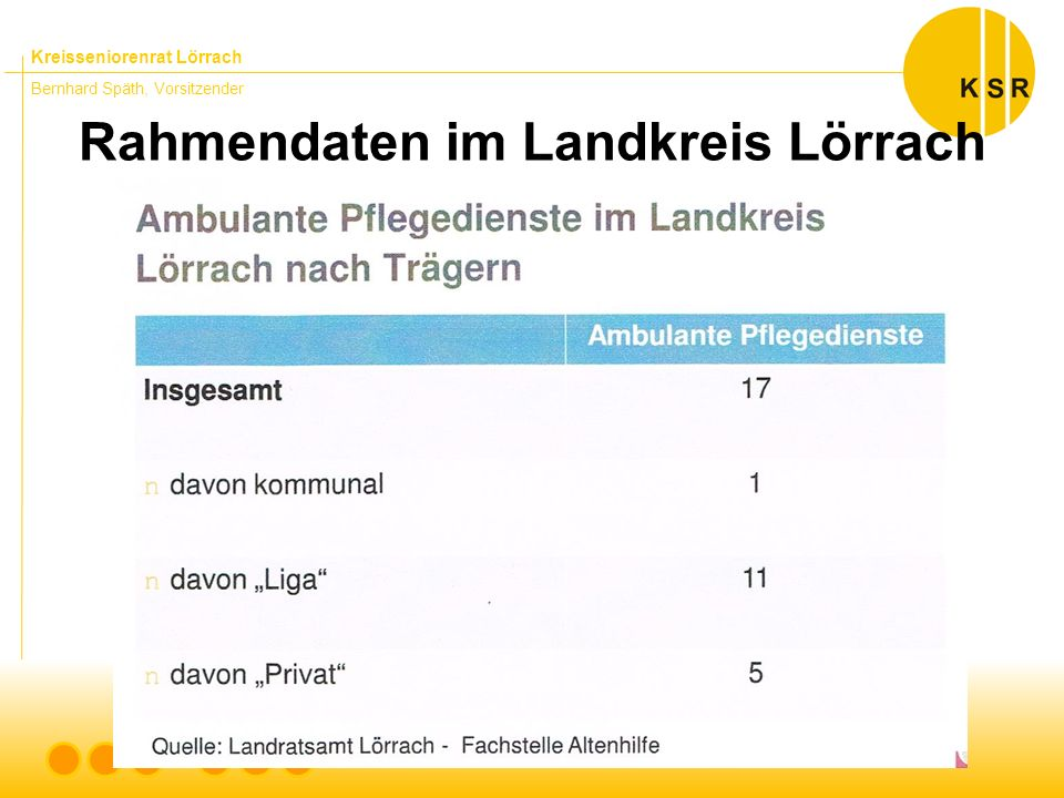 Kreisseniorenrat Lörrach Bernhard Späth, Vorsitzender Rahmendaten im Landkreis Lörrach