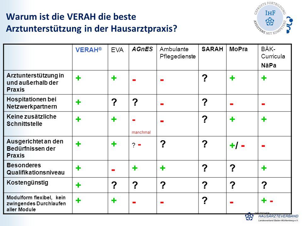 Zusatzqualifikation der NäPa (3) Unbürokratische Umschreibung von VERAH® auf NäPa in BW: 7 www.aerztekammer-bw.de Gebühr: 26 €