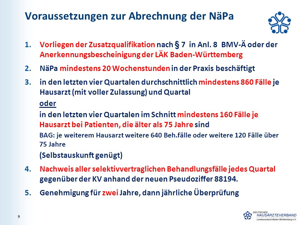 Voraussetzungen zur Abrechnung der NäPa 1.Vorliegen der Zusatzqualifikation nach § 7 in Anl. 8 BMV-Ä oder der Anerkennungsbescheinigung der LÄK Baden-