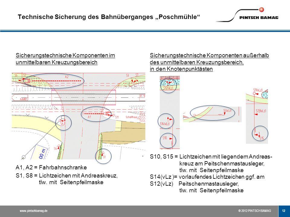 12 www.pintschbamag.de© 2012 PINTSCH BAMAG Sicherungstechnische Komponenten im unmittelbaren Kreuzungsbereich A1, A2 = Fahrbahnschranke S1, S8 = Licht