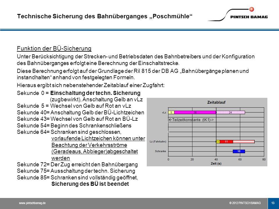"""13 www.pintschbamag.de© 2012 PINTSCH BAMAG Technische Sicherung des Bahnüberganges """"Poschmühle"""" Funktion der BÜ-Sicherung Unter Berücksichtigung der S"""