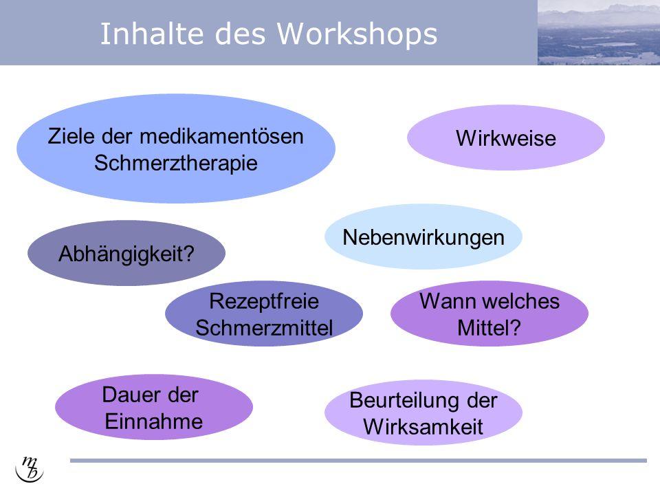 Inhalte des Workshops Ziele der medikamentösen Schmerztherapie Wirkweise Nebenwirkungen Rezeptfreie Schmerzmittel Beurteilung der Wirksamkeit Dauer de
