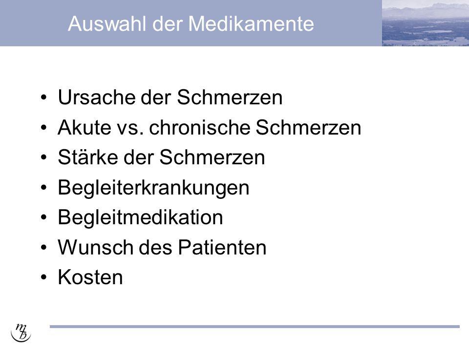Auswahl der Medikamente Ursache der Schmerzen Akute vs.