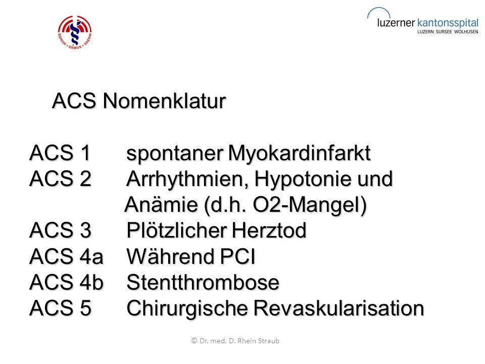 ACS Nomenklatur ACS Nomenklatur ACS 1spontaner Myokardinfarkt ACS 2Arrhythmien, Hypotonie und Anämie (d.h.