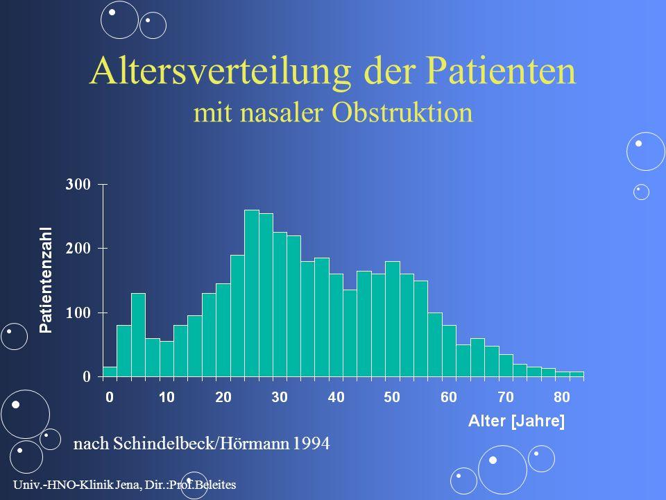 Univ.-HNO-Klinik Jena, Dir.:Prof.Beleites Altersverteilung der Patienten mit nasaler Obstruktion nach Schindelbeck/Hörmann 1994