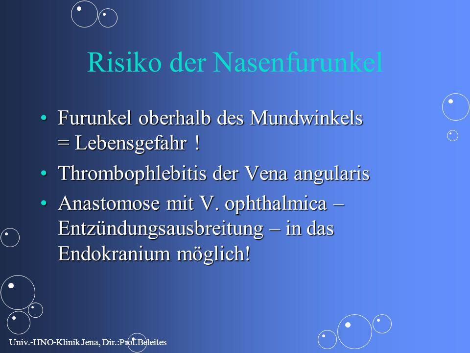 Univ.-HNO-Klinik Jena, Dir.:Prof.Beleites Risiko der Nasenfurunkel Furunkel oberhalb des Mundwinkels = Lebensgefahr !Furunkel oberhalb des Mundwinkels = Lebensgefahr .