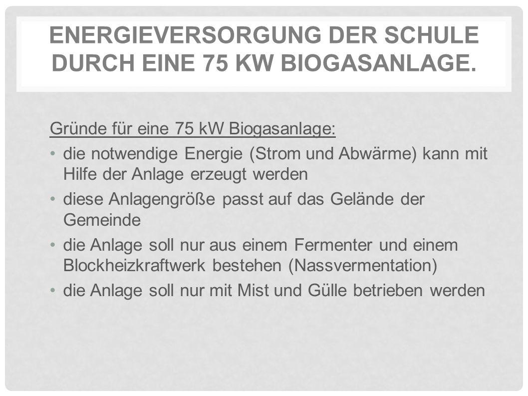 ENERGIEVERSORGUNG DER SCHULE DURCH EINE 75 KW BIOGASANLAGE.