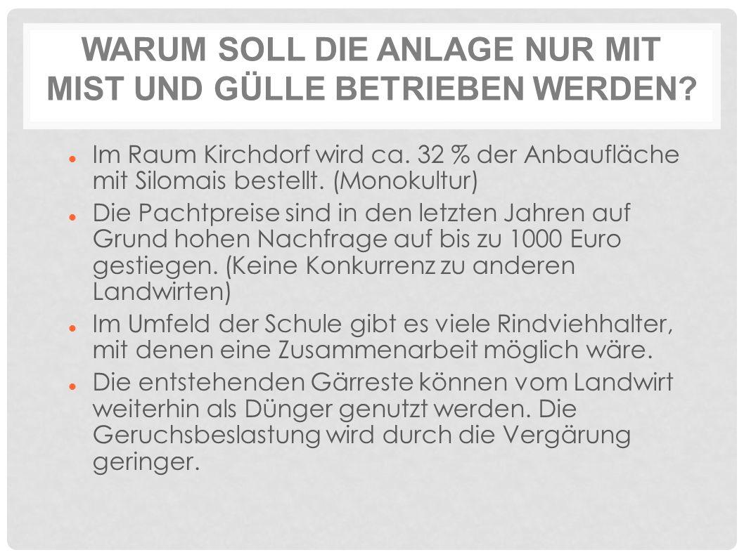 WARUM SOLL DIE ANLAGE NUR MIT MIST UND GÜLLE BETRIEBEN WERDEN? Im Raum Kirchdorf wird ca. 32 % der Anbaufläche mit Silomais bestellt. (Monokultur) Die