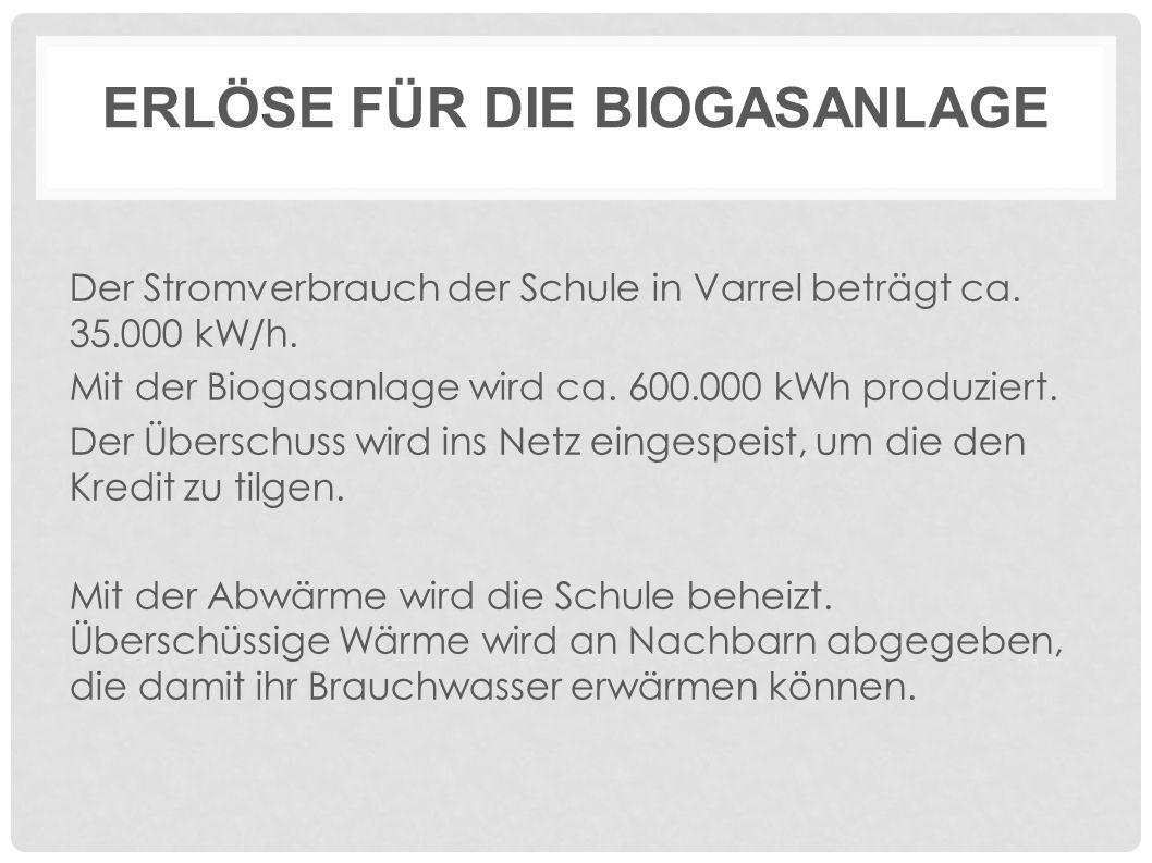 ERLÖSE FÜR DIE BIOGASANLAGE Der Stromverbrauch der Schule in Varrel beträgt ca. 35.000 kW/h. Mit der Biogasanlage wird ca. 600.000 kWh produziert. Der