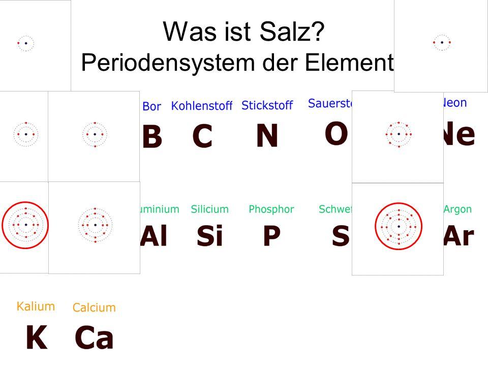 Was ist Salz? Beispiel Natriumchlorid: NaCl  Erklärung für würfelförmige Kristalle
