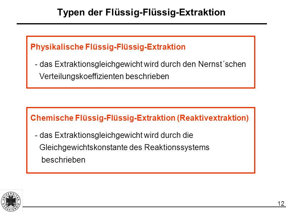 12 Typen der Flüssig-Flüssig-Extraktion Physikalische Flüssig-Flüssig-Extraktion - das Extraktionsgleichgewicht wird durch den Nernst´schen Verteilungskoeffizienten beschrieben Chemische Flüssig-Flüssig-Extraktion (Reaktivextraktion) - das Extraktionsgleichgewicht wird durch die Gleichgewichtskonstante des Reaktionssystems beschrieben