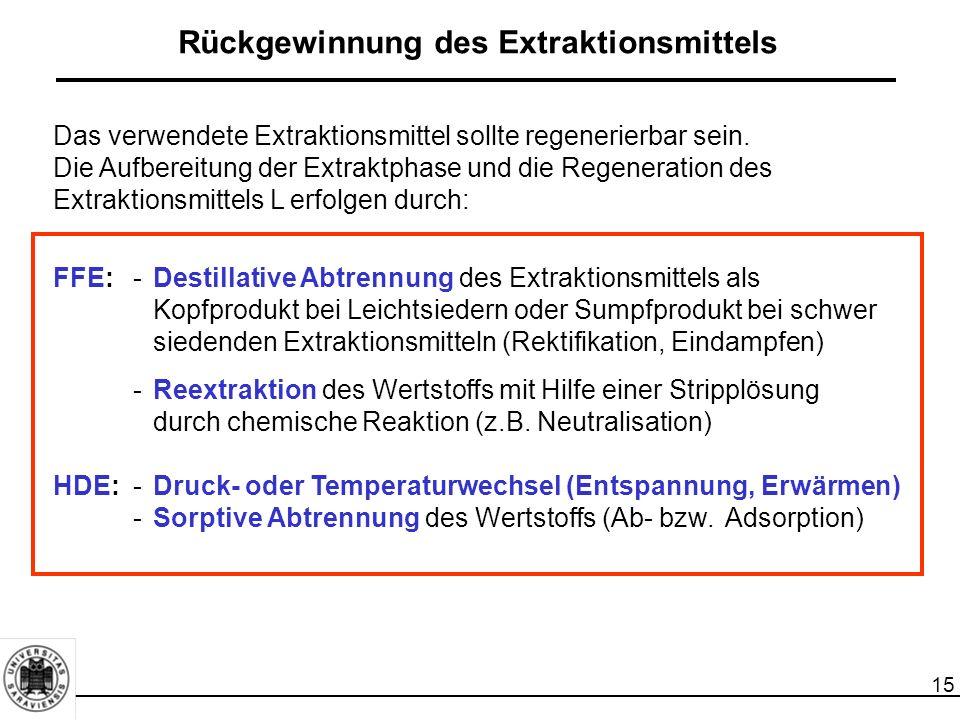 15 Rückgewinnung des Extraktionsmittels Das verwendete Extraktionsmittel sollte regenerierbar sein. Die Aufbereitung der Extraktphase und die Regenera