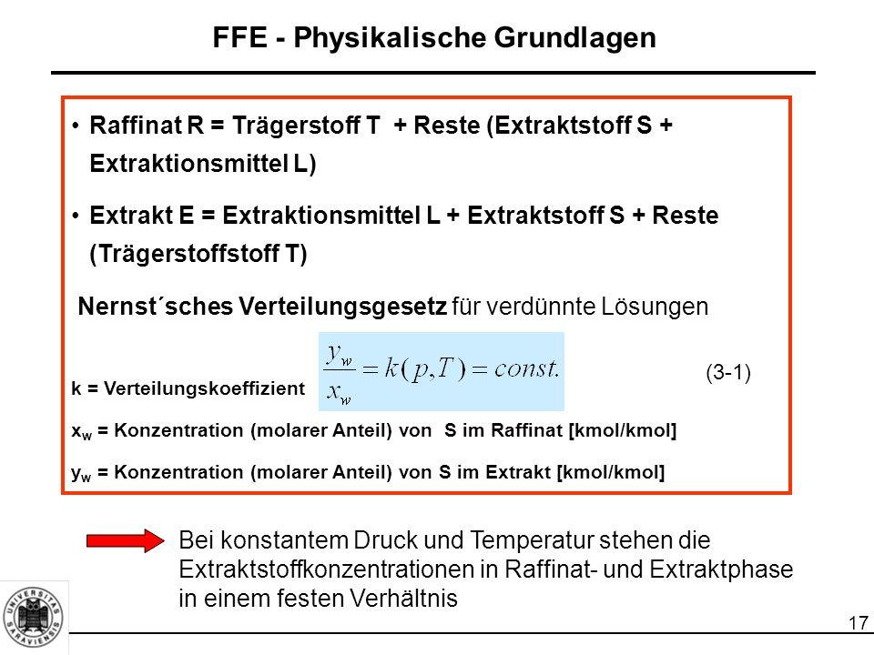 17 FFE - Physikalische Grundlagen Raffinat R = Trägerstoff T + Reste (Extraktstoff S + Extraktionsmittel L) Extrakt E = Extraktionsmittel L + Extrakts