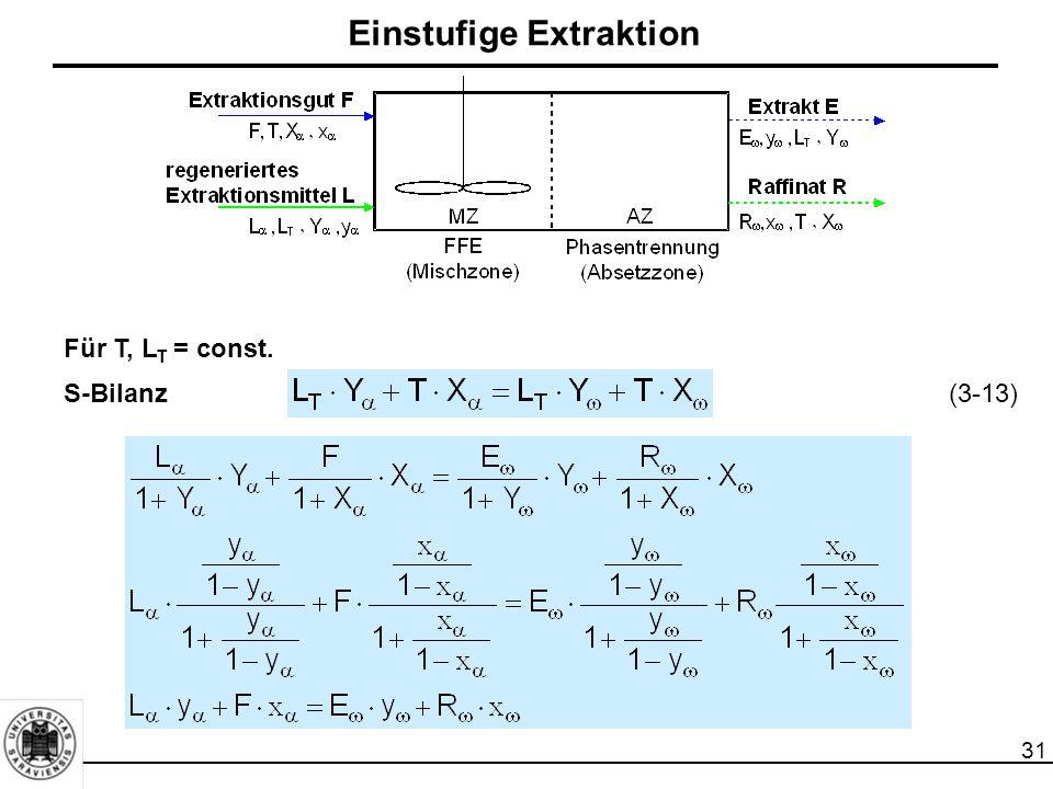 31 Für T, L T = const. S-Bilanz (3-13) Einstufige Extraktion