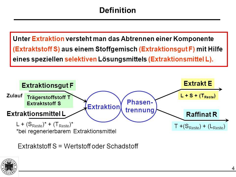 4 Definition Unter Extraktion versteht man das Abtrennen einer Komponente (Extraktstoff S) aus einem Stoffgemisch (Extraktionsgut F) mit Hilfe eines speziellen selektiven Lösungsmittels (Extraktionsmittel L).