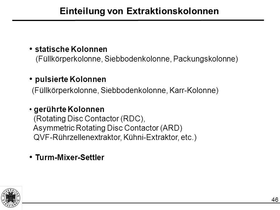 46 Einteilung von Extraktionskolonnen statische Kolonnen (Füllkörperkolonne, Siebbodenkolonne, Packungskolonne) pulsierte Kolonnen (Füllkörperkolonne, Siebbodenkolonne, Karr-Kolonne) gerührte Kolonnen (Rotating Disc Contactor (RDC), Asymmetric Rotating Disc Contactor (ARD) QVF-Rührzellenextraktor, Kühni-Extraktor, etc.) Turm-Mixer-Settler