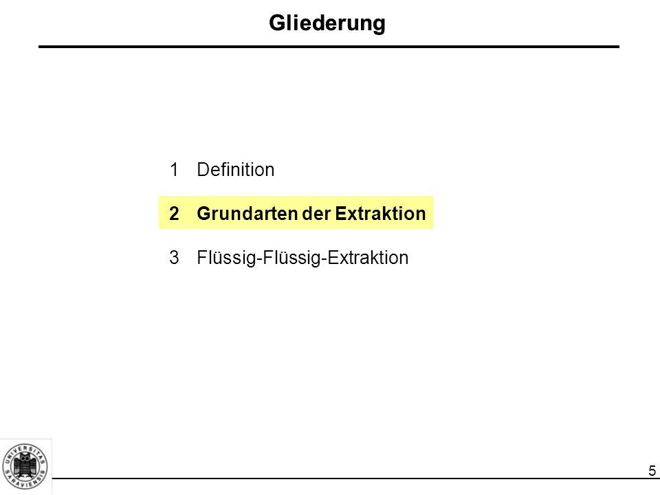 5 Gliederung 1Definition 2Grundarten der Extraktion 3Flüssig-Flüssig-Extraktion