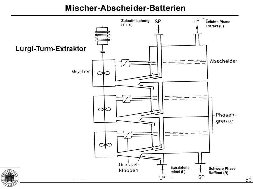 50 Mischer-Abscheider-Batterien Lurgi-Turm-Extraktor Extraktions- mittel (L)