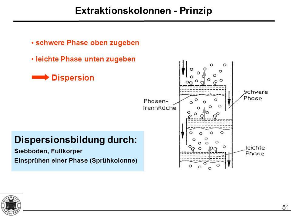 51 Extraktionskolonnen - Prinzip schwere Phase oben zugeben leichte Phase unten zugeben Dispersion Dispersionsbildung durch: Siebböden, Füllkörper Einsprühen einer Phase (Sprühkolonne)