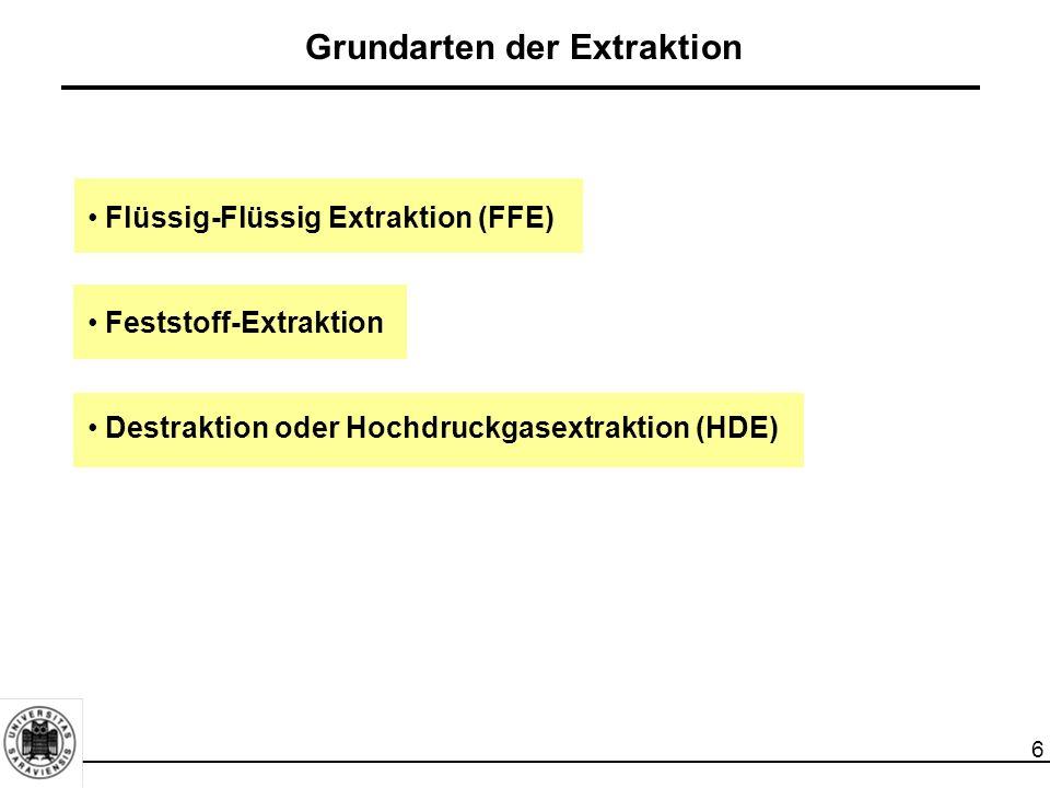 6 Grundarten der Extraktion Flüssig-Flüssig Extraktion (FFE) Feststoff-Extraktion Destraktion oder Hochdruckgasextraktion (HDE)