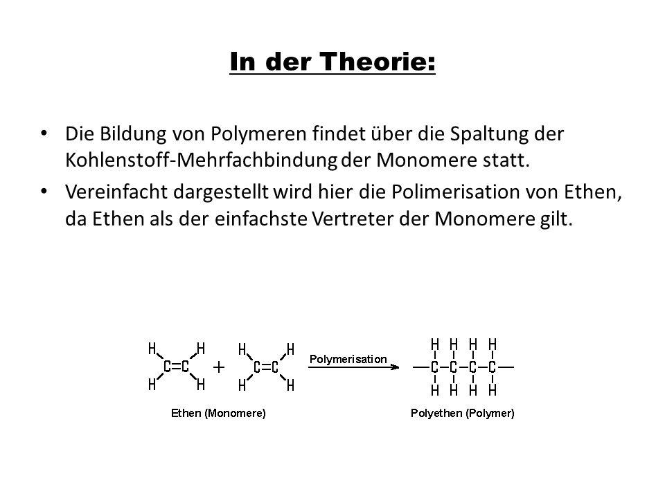 In der Theorie: Die Bildung von Polymeren findet über die Spaltung der Kohlenstoff-Mehrfachbindung der Monomere statt.