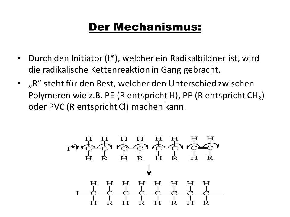 Der Mechanismus: Durch den Initiator (I*), welcher ein Radikalbildner ist, wird die radikalische Kettenreaktion in Gang gebracht.