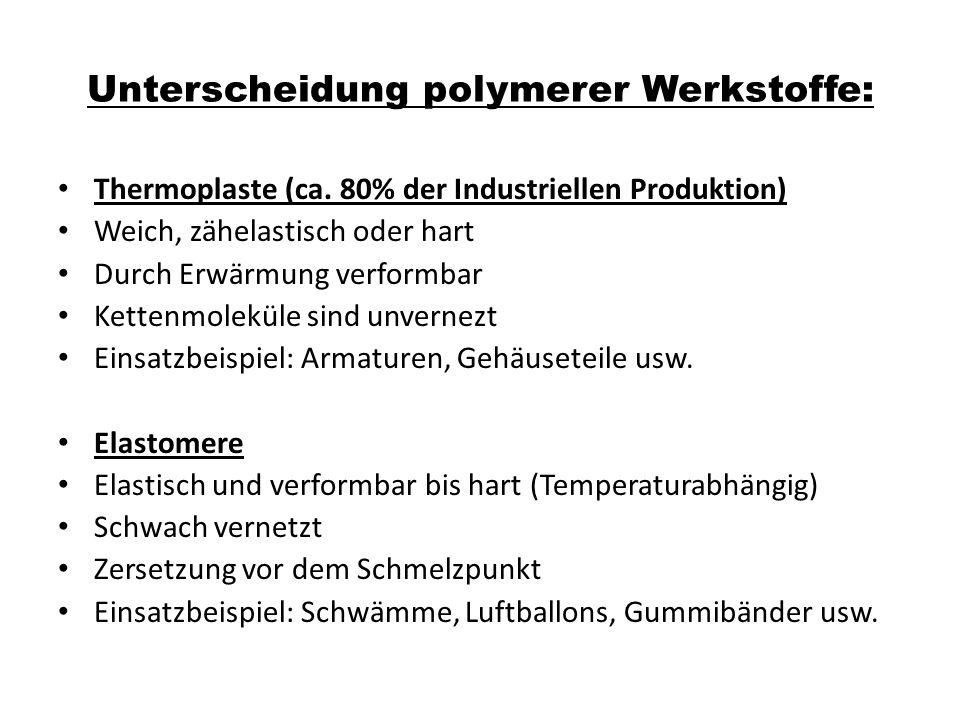 Unterscheidung polymerer Werkstoffe: Thermoplaste (ca.