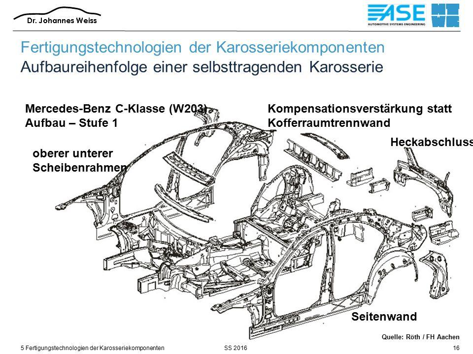 SS 20165 Fertigungstechnologien der Karosseriekomponenten16 Mercedes-Benz C-Klasse (W203) Aufbau – Stufe 1 oberer unterer Scheibenrahmen Seitenwand Kompensationsverstärkung statt Kofferraumtrennwand Heckabschluss Fertigungstechnologien der Karosseriekomponenten Aufbaureihenfolge einer selbsttragenden Karosserie Quelle: Röth / FH Aachen