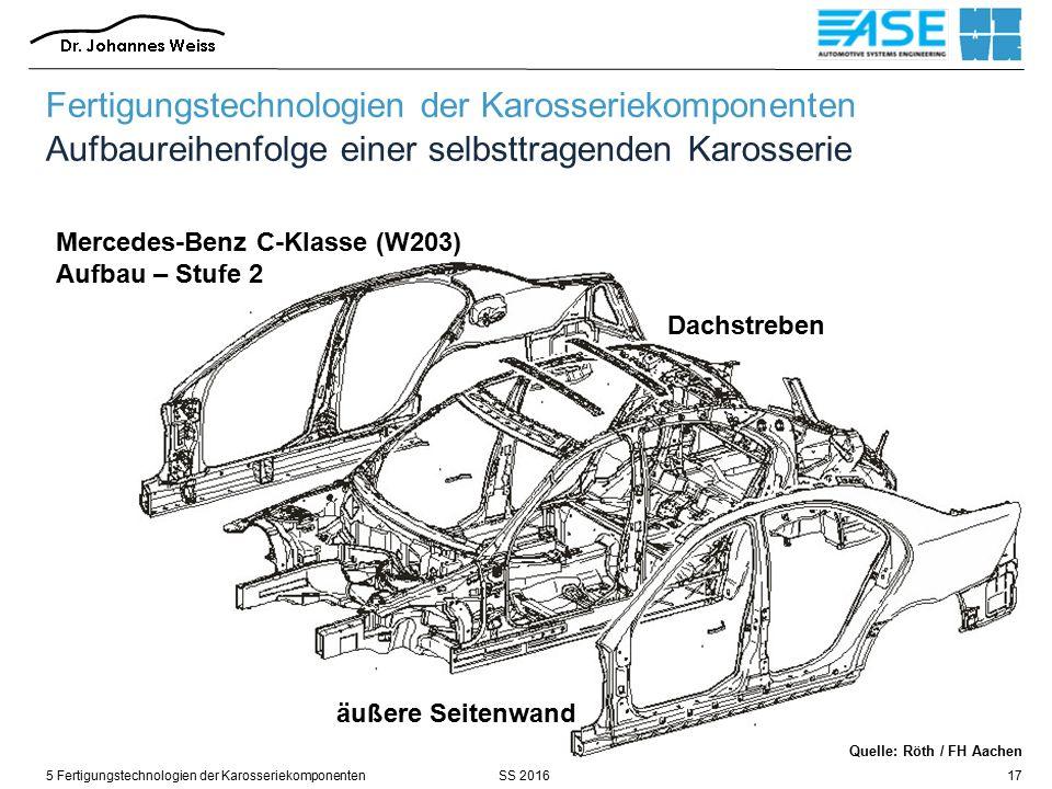 SS 20165 Fertigungstechnologien der Karosseriekomponenten17 Mercedes-Benz C-Klasse (W203) Aufbau – Stufe 2 äußere Seitenwand Dachstreben Fertigungstechnologien der Karosseriekomponenten Aufbaureihenfolge einer selbsttragenden Karosserie Quelle: Röth / FH Aachen