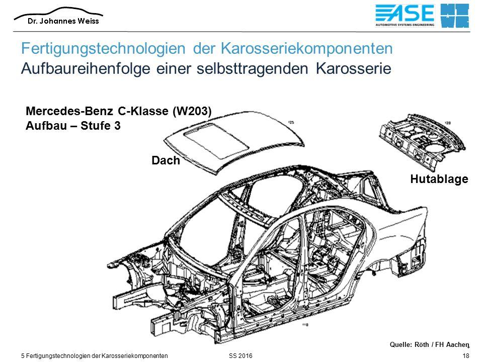 SS 20165 Fertigungstechnologien der Karosseriekomponenten18 Mercedes-Benz C-Klasse (W203) Aufbau – Stufe 3 Dach Hutablage Fertigungstechnologien der Karosseriekomponenten Aufbaureihenfolge einer selbsttragenden Karosserie Quelle: Röth / FH Aachen