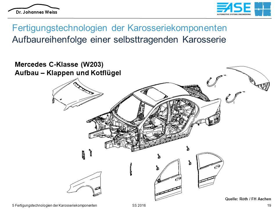 SS 20165 Fertigungstechnologien der Karosseriekomponenten19 Mercedes C-Klasse (W203) Aufbau – Klappen und Kotflügel Fertigungstechnologien der Karosseriekomponenten Aufbaureihenfolge einer selbsttragenden Karosserie Quelle: Röth / FH Aachen