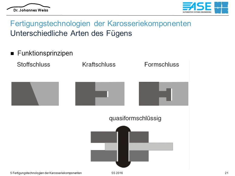 SS 20165 Fertigungstechnologien der Karosseriekomponenten21 Fertigungstechnologien der Karosseriekomponenten Unterschiedliche Arten des Fügens Funktionsprinzipen