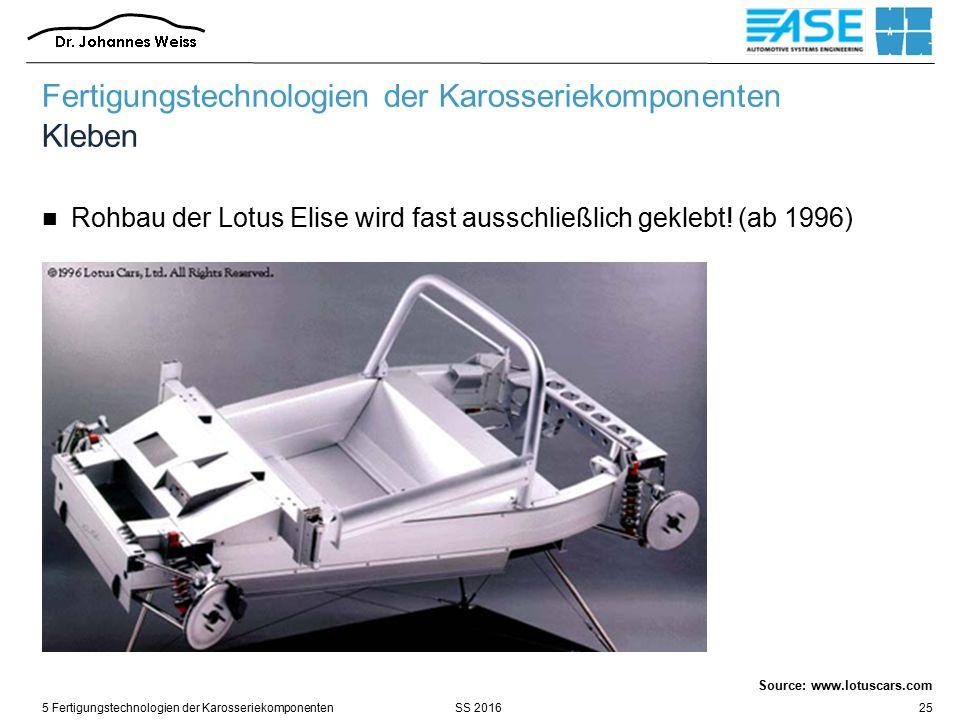 SS 20165 Fertigungstechnologien der Karosseriekomponenten25 Fertigungstechnologien der Karosseriekomponenten Kleben Rohbau der Lotus Elise wird fast ausschließlich geklebt.