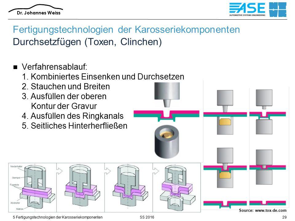 SS 20165 Fertigungstechnologien der Karosseriekomponenten29 Fertigungstechnologien der Karosseriekomponenten Durchsetzfügen (Toxen, Clinchen) Verfahrensablauf: 1.