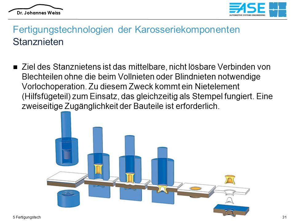SS 20165 Fertigungstechnologien der Karosseriekomponenten31 Fertigungstechnologien der Karosseriekomponenten Stanznieten Ziel des Stanznietens ist das mittelbare, nicht lösbare Verbinden von Blechteilen ohne die beim Vollnieten oder Blindnieten notwendige Vorlochoperation.