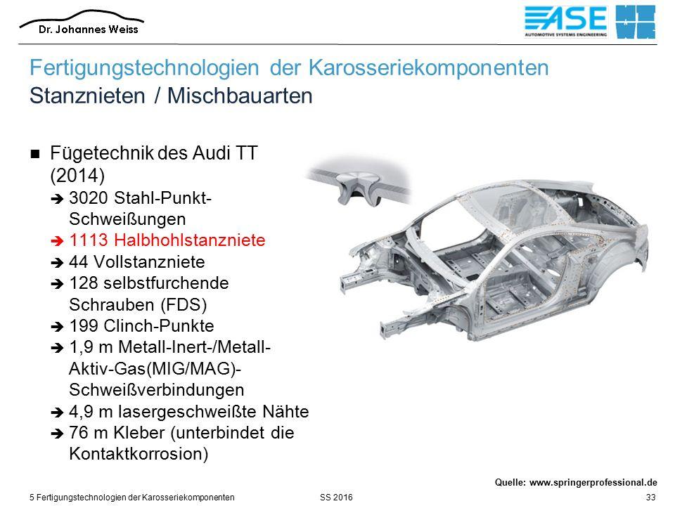SS 2016 Fertigungstechnologien der Karosseriekomponenten Stanznieten / Mischbauarten Fügetechnik des Audi TT (2014)  3020 Stahl-Punkt- Schweißungen  1113 Halbhohlstanzniete  44 Vollstanzniete  128 selbstfurchende Schrauben (FDS)  199 Clinch-Punkte  1,9 m Metall-Inert-/Metall- Aktiv-Gas(MIG/MAG)- Schweißverbindungen  4,9 m lasergeschweißte Nähte  76 m Kleber (unterbindet die Kontaktkorrosion) 5 Fertigungstechnologien der Karosseriekomponenten33 Quelle: www.springerprofessional.de