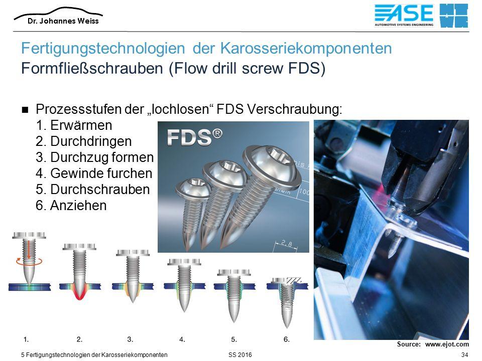 """SS 20165 Fertigungstechnologien der Karosseriekomponenten34 Source: www.ejot.com Fertigungstechnologien der Karosseriekomponenten Formfließschrauben (Flow drill screw FDS) Prozessstufen der """"lochlosen FDS Verschraubung: 1."""