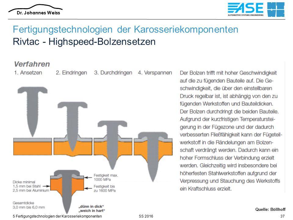 SS 20165 Fertigungstechnologien der Karosseriekomponenten37 Quelle: Böllhoff Fertigungstechnologien der Karosseriekomponenten Rivtac - Highspeed-Bolzensetzen