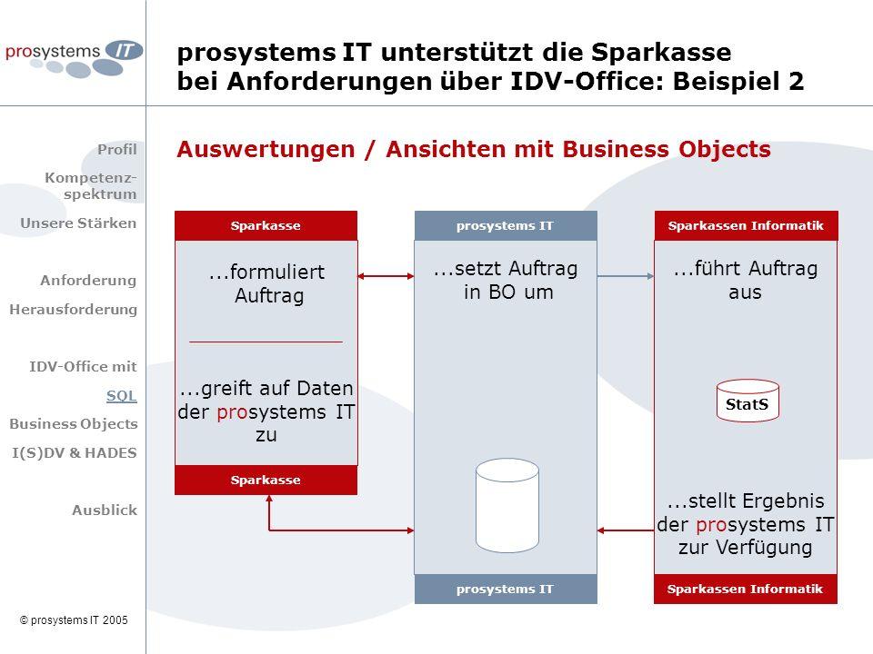 © prosystems IT 2005 prosystems IT unterstützt die Sparkasse bei Anforderungen über IDV-Office: Beispiel 2 Profil Kompetenz- spektrum Unsere Stärken A