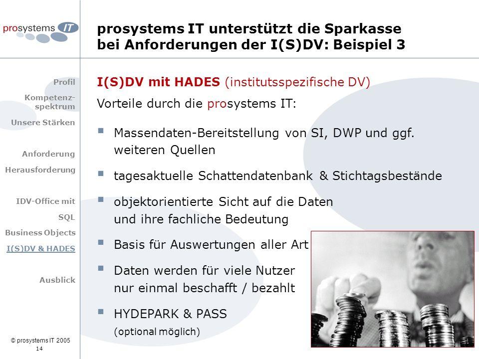 © prosystems IT 2005 14 I(S)DV mit HADES (institutsspezifische DV) Vorteile durch die prosystems IT:  Massendaten-Bereitstellung von SI, DWP und ggf.