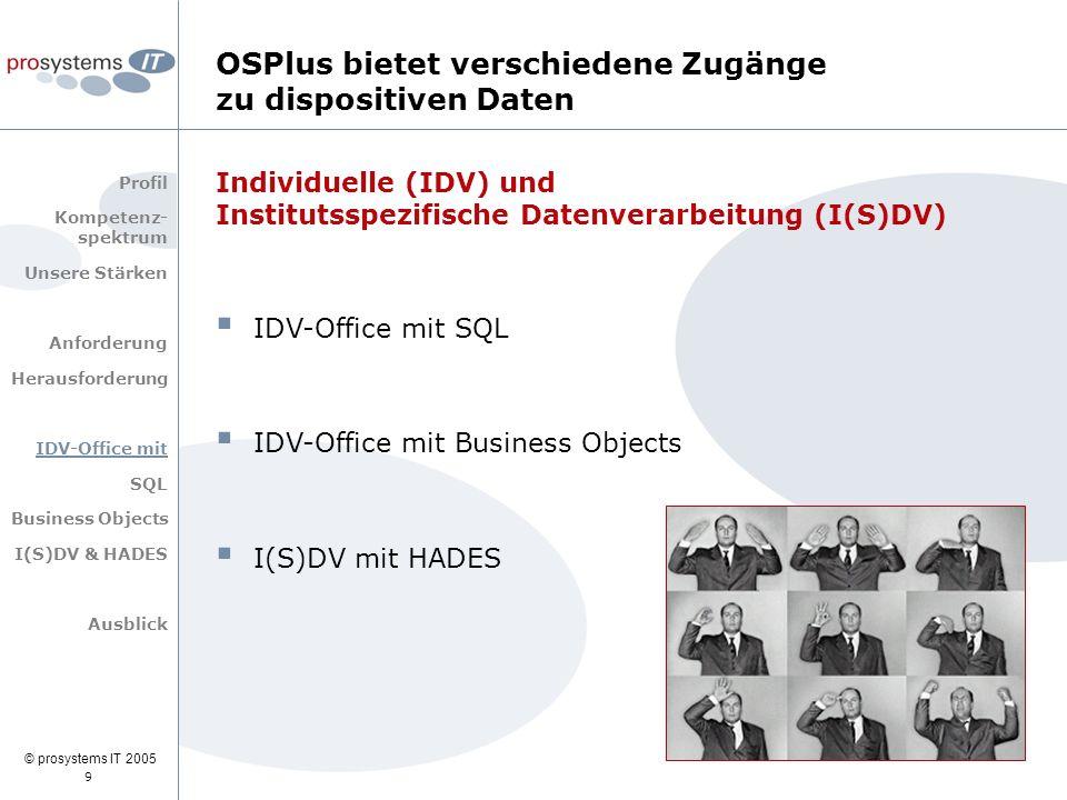 © prosystems IT 2005 OSPlus bietet verschiedene Zugänge zu dispositiven Daten 9 Individuelle (IDV) und Institutsspezifische Datenverarbeitung (I(S)DV)  IDV-Office mit SQL  IDV-Office mit Business Objects  I(S)DV mit HADES Profil Kompetenz- spektrum Unsere Stärken Anforderung Herausforderung IDV-Office mit SQL Business Objects I(S)DV & HADES Ausblick